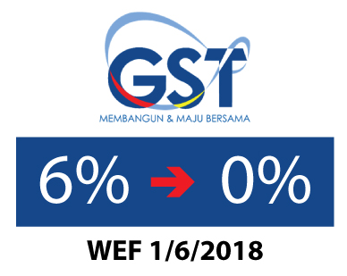 Gazette Orders of GST 6% to 0%