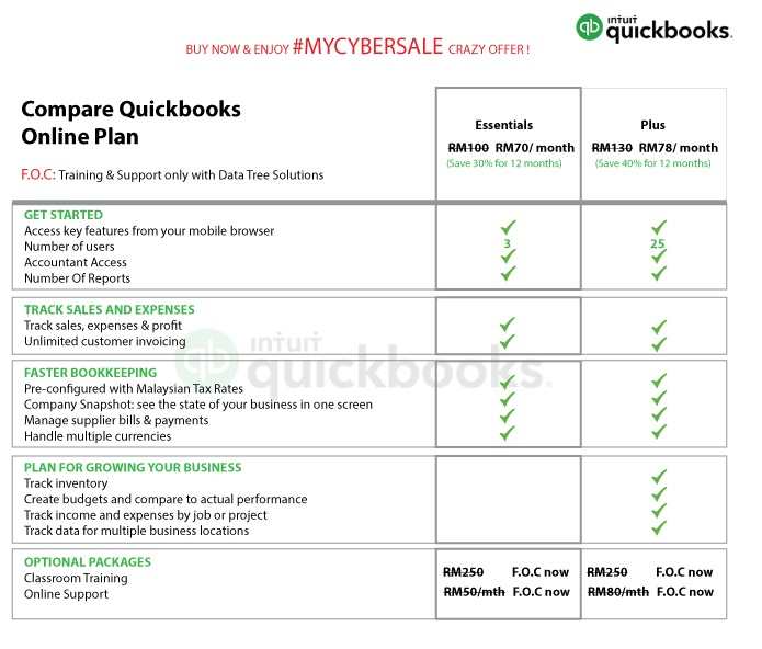 quickbooks-listing – Accounting Software for SMEs Malaysia