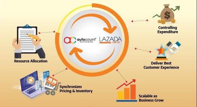 Lazada eSeller Conference 2018